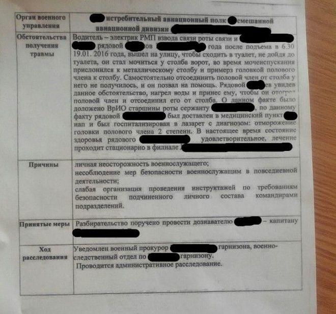 Российских оккупантов из 22-й бригады СпН ГРУ РФ наградили медалями за Донбасс, - InformNapalm - Цензор.НЕТ 654