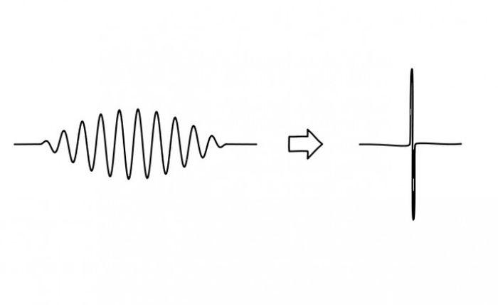 Самые интригующие вопросы физики, на которые до сих пор нет ответов (6 фото)
