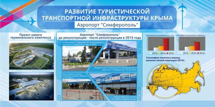 Как изменился Крым за 2 года в составе России (10 фото)