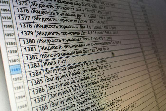 Якутский минздрав объяснил подорожание весьма необычной детали (2 фото)