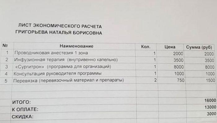 В московской клинике за удаление клеща с пенсионерки взяли 13 000 рублей (2 фото)