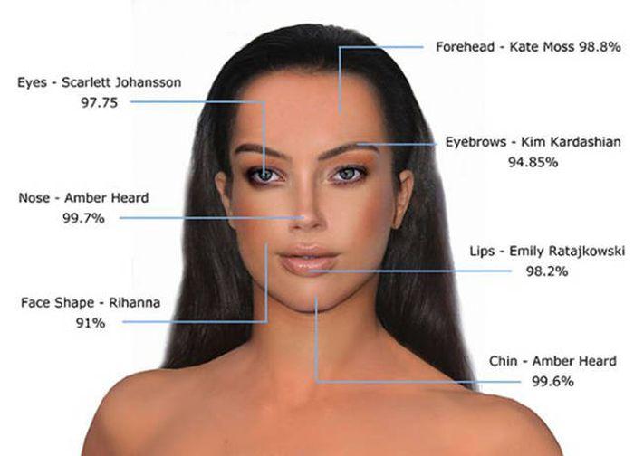 Идеальное женское лицо древнегреческой теории «золотого сечения» (5 фото)