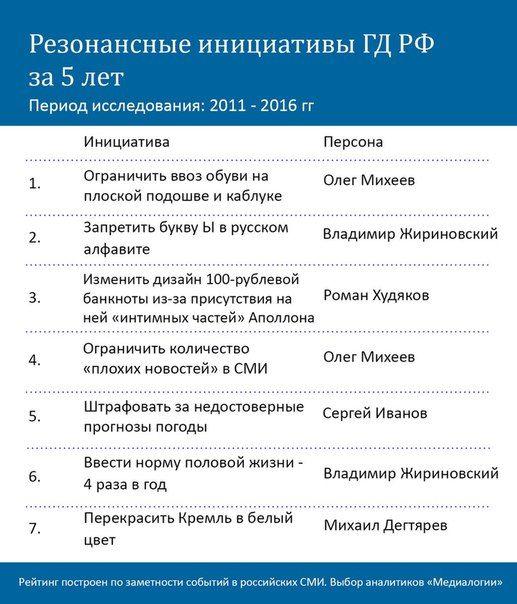 http://trinixy.ru/pics5/20160721/podborka_vecher_22.jpg