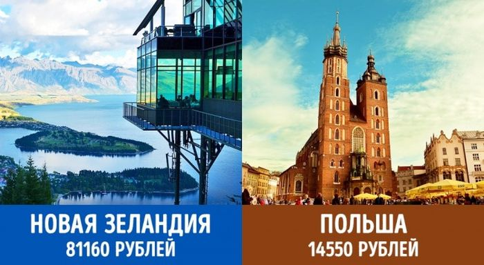 Минимальные пенсии в разных странах мира (12 фото)