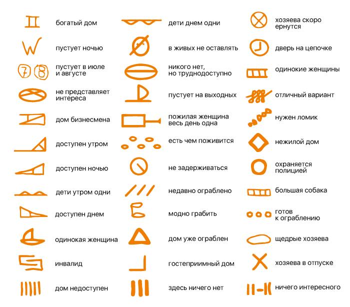 Система меток чилийских домушников (3 фото)