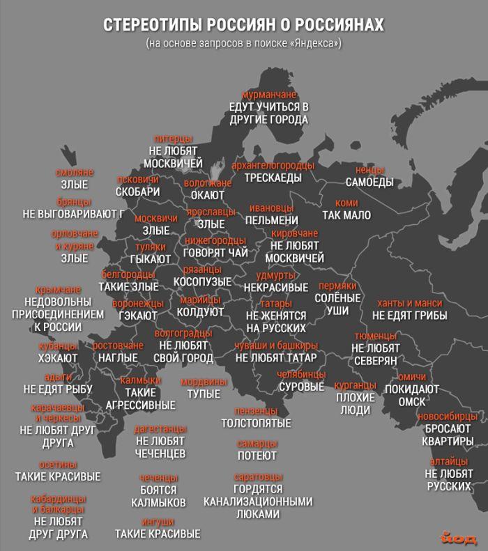 Стереотипы россиян о россиянах (картинка)