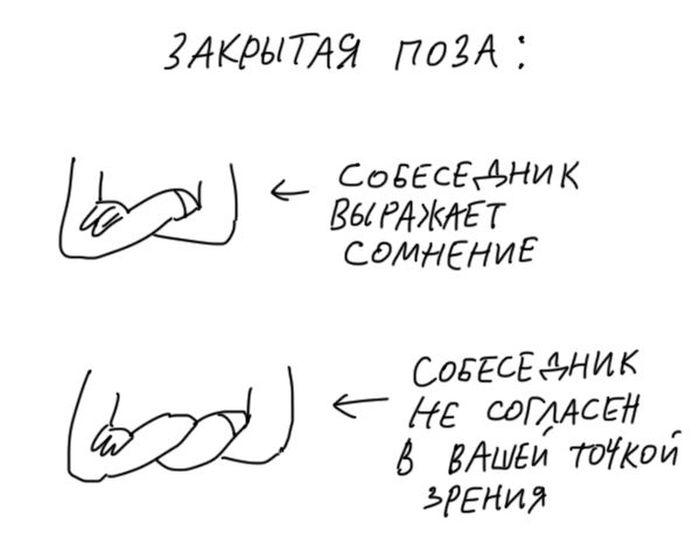 Как легко «прочитать» своего собеседника (5 картинок)