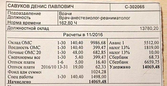Заработная плата врача анестезиолога-реаниматолога в России (2 фото)