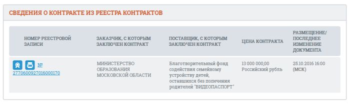 Финансовая подоплека рубрики «Видеопаспорт» телепередачи Тимура Кизякова «Пока все дома» (4 фото)