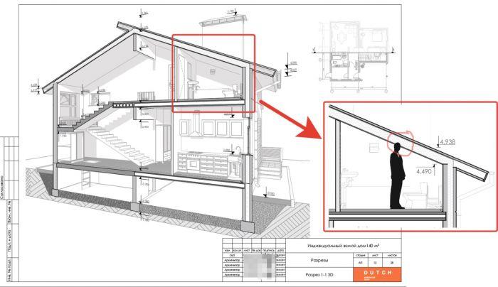 Когда за дело берутся недальновидные архитекторы (2 фото)