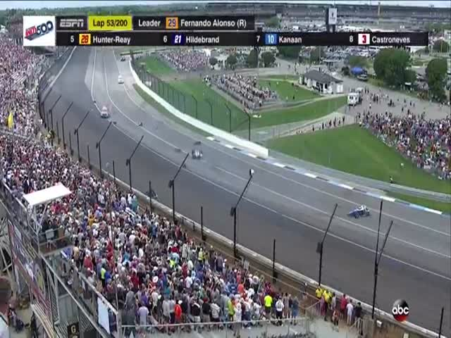 Авария пилота «Формулы-1» Скотта Диксона на гонке «500 миль Индианаполиса»