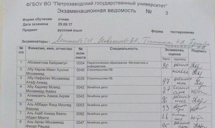 Отличники по русскому языку (фото)