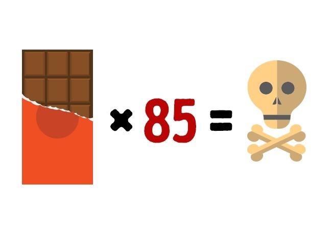 Какие продукты и в каком количестве могут привести к смерти (14 картинок)