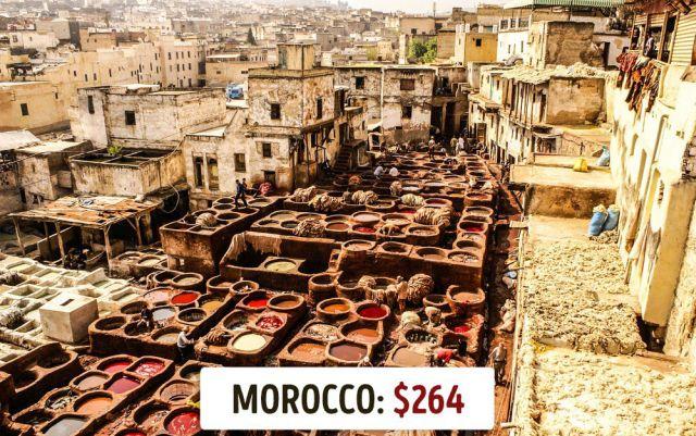 Минимальная месячная зарплата в разных странах мира (27 фото)