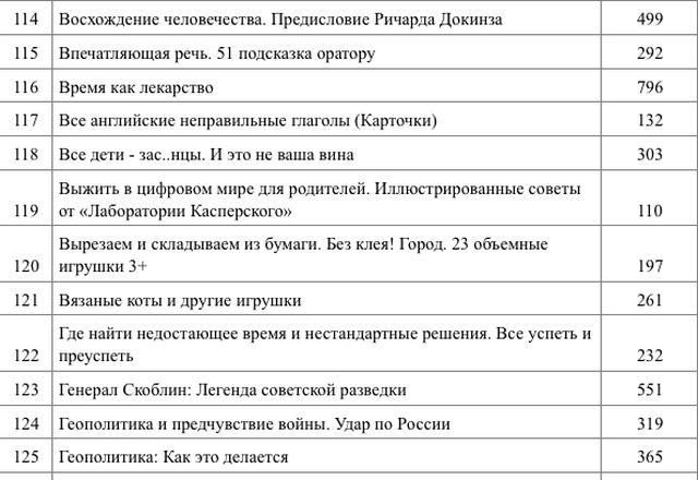 Кремль закупил необычные книги на полмиллиона рублей (4 фото)
