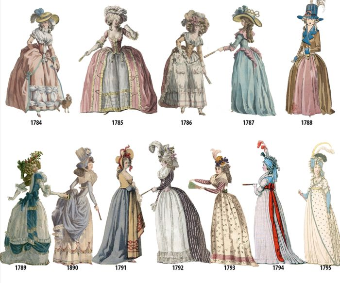 Как менялась мода на женские наряды с 1784 по 1970 год (12 картинок)