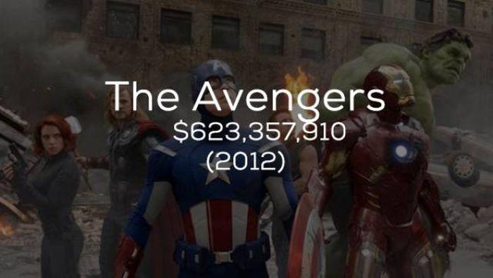 Кассовые сборы фильмов студии Marvel (19 фото)