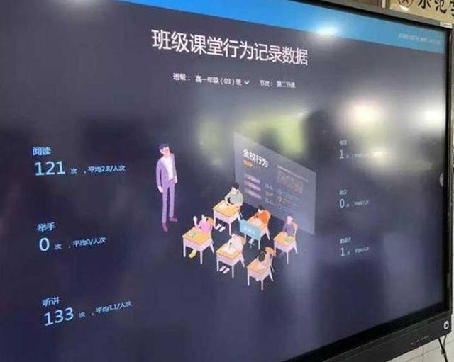 Система распознавания лиц будет выявлять отвлекающихся китайских школьников (3 фото)