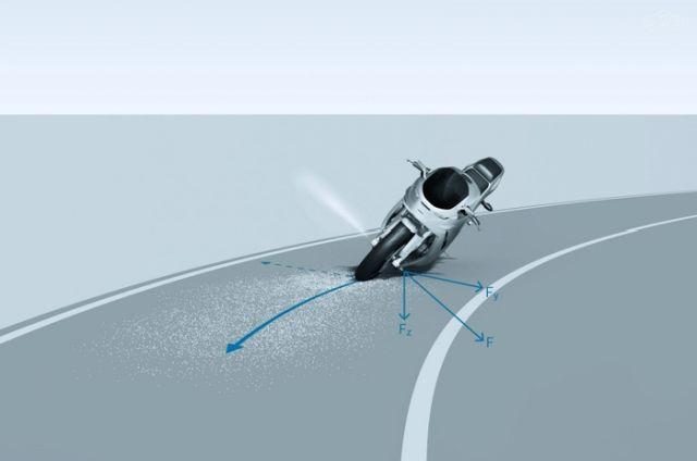 Bosch внедряет космические технологии (2 фото + видео)