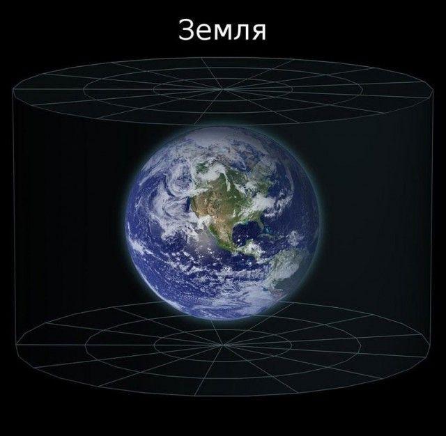 Земля во Вселенной (8 картинок)