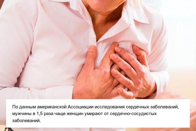 Познавательные факты о мужском теле (10 фото)