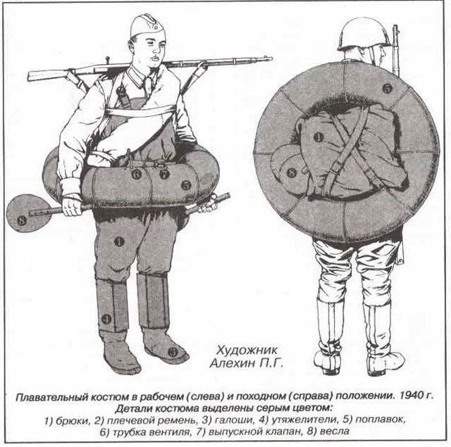 Индивидуальные плавательные костюмы ПКТ и МКТ на снабжении РККА (11 фото)