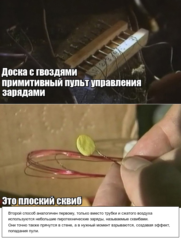 Как в кино снимают выстрелы (4 фото)