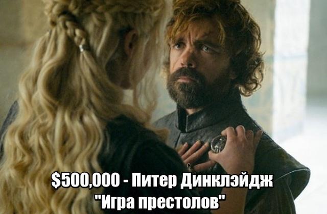 Сколько зарабатывают актеры за съемки в каждой серии сериала (26 фото)