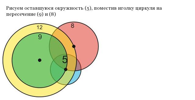 Попробуем нарисовать необходимый четырехугольник (6 картинок)
