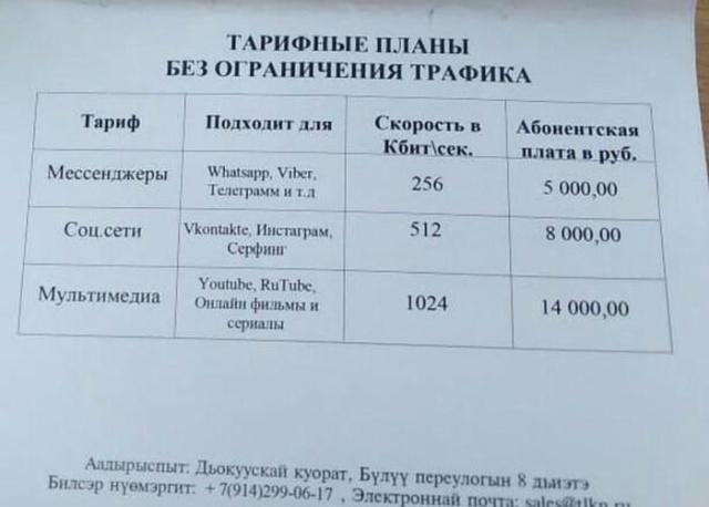 Тарифы на интернет в якутской глубинке (2 фото)