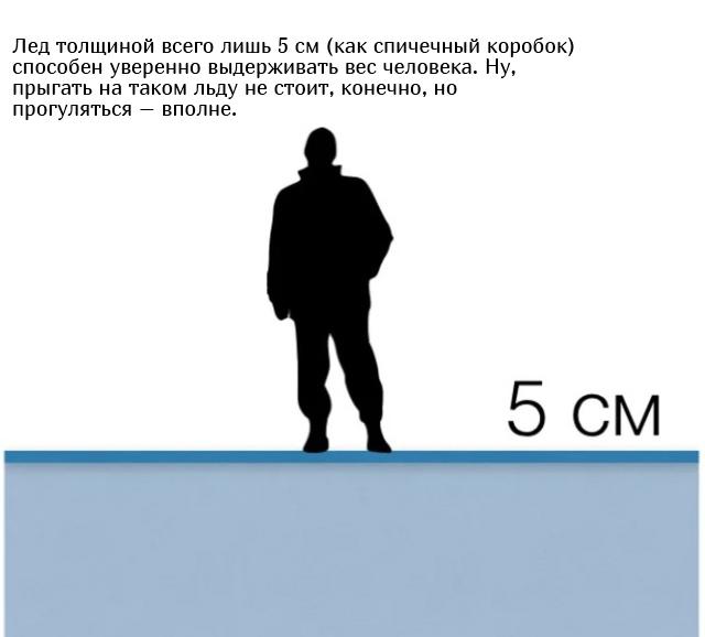 С какой толщиной льда может справиться атомный ледокол (7 картинок)