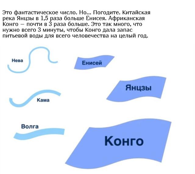 Невероятные объемы воды на простом примере (10 картинок)