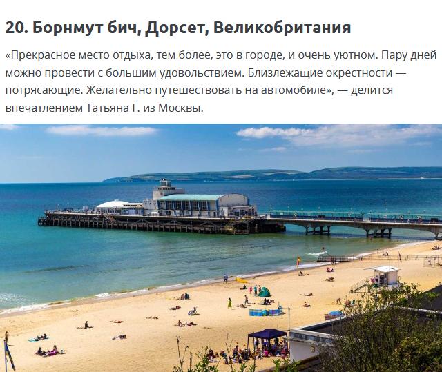 Лучшие пляжи мира по мнению путешественников и туристов (25 фото)