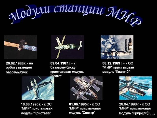 Интерсные факты о космической станции \