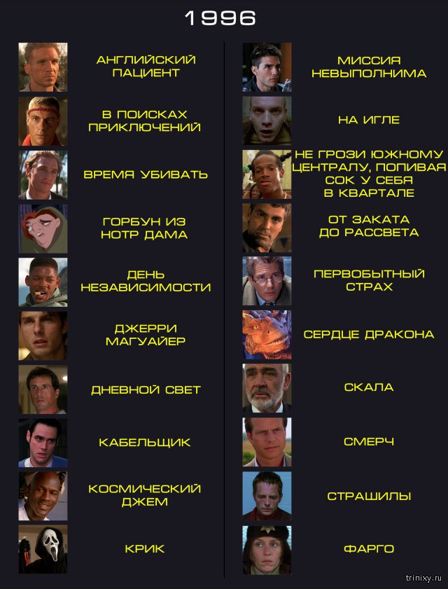 Лучшие фильмы 90х годов