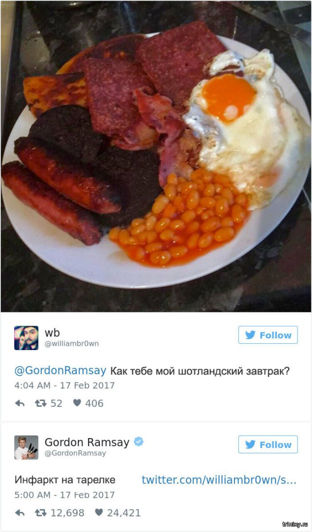 Реакция Гордона Рамзи на блюда кулинаров-любителей