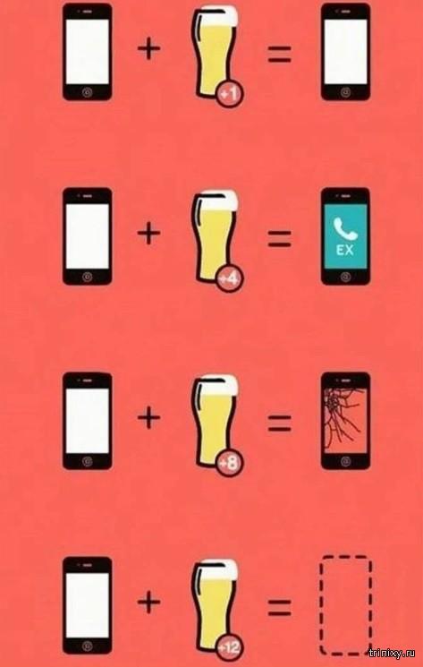 Взаимодействие между пивом и мобильником