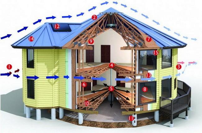 Ураган 5-й категории не смог разрушить круглые деревянные дома компании Deltec