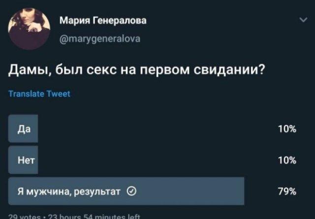 Пользователи рассказали о своем отношении к сексу на первом свидании
