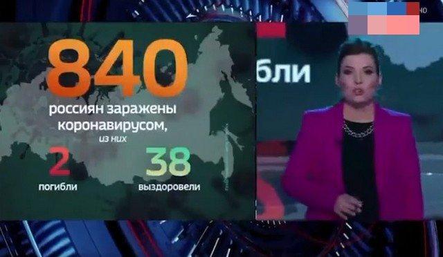 Ведущая «России 1» Ольга Скабеева смеется, рассказывая о человеческой смерти