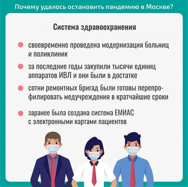 Как и почему удалось остановить пандемию в Москве?