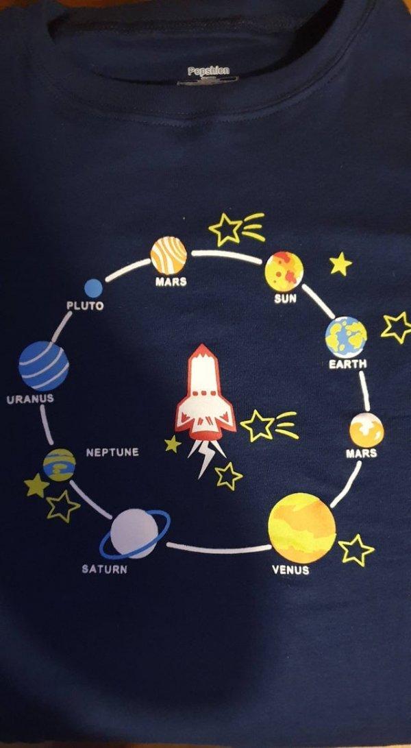 Новый дизайн Солнечной системы