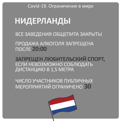 Ограничения в других странах по COVID-19