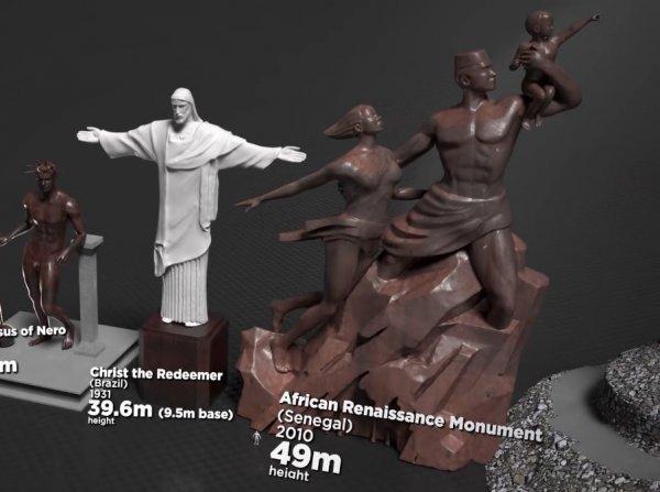 Статуя Христа-Искупителя (Бразилия) и Монумент африканского возрождения (Сенегал)