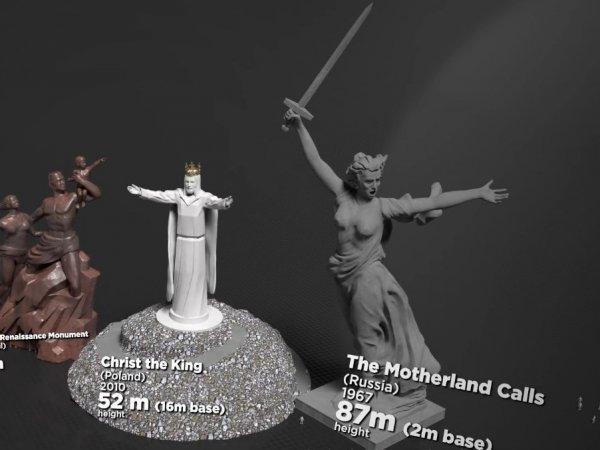Статуя Христа Царя (Польша) и «Родина-мать зовёт!» (Россия)