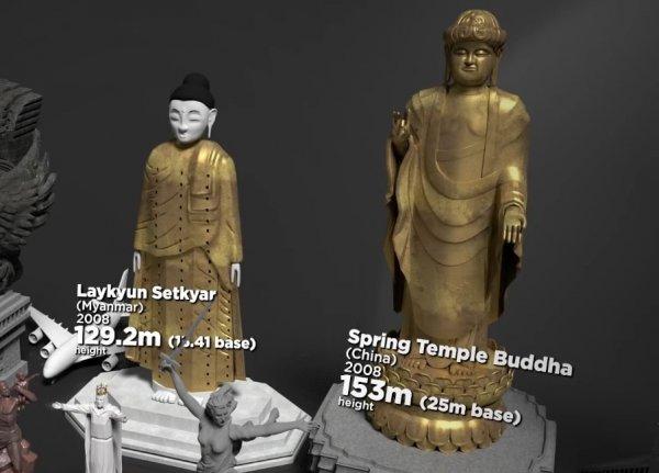 Лечжун-Сасачжа (Мьянма) и Чжунъюаньская статуя Будды (Китай)