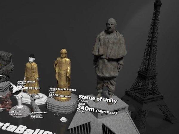 Самая большая статуя в мире — «Статуя Единства» (Индия)