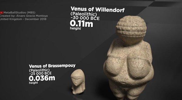 Венера Брассемпуйская (Франция) и Венера Виллендорфская (Австрия)