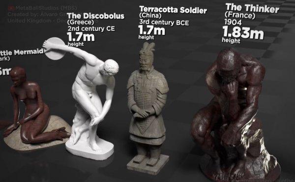 Дискобол (Греция), терракотовый солдат (Китай) и Мыслитель (Франция)
