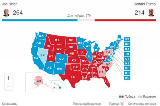 Выборы президента США 2020: предварительные итоги
